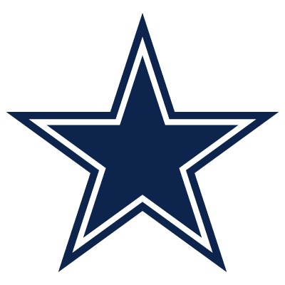 Dallas Cowboys logo vector