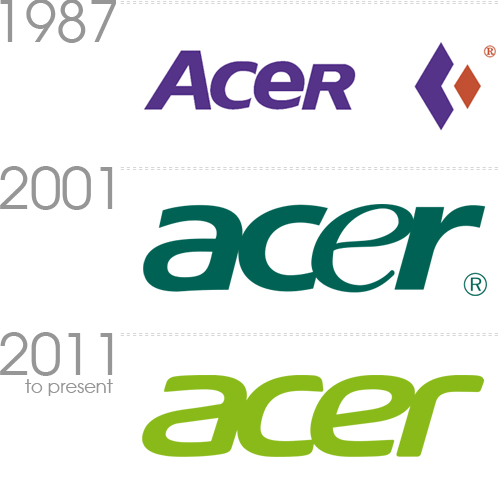 Acer Inc. logo history