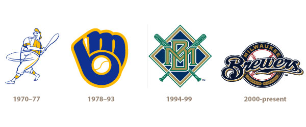 Milwaukee Brewers logo history