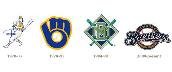 Milwaukee Brewers logo history
