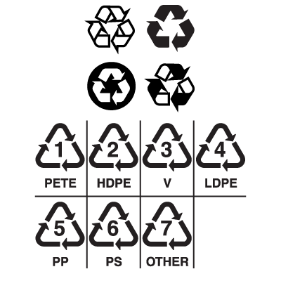 Recycling symbols vector free