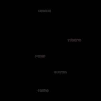 Backyardigans PB logo vector