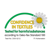Confidence in textiles logo vector