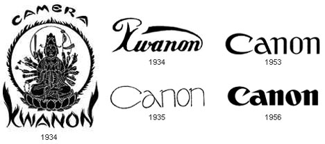 After 1956, the logo hasn't been changed but the designing effort is clearly visible in their simple but classic logo