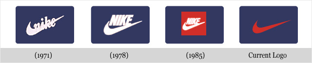 Best Corporate Brand Logo Evolution