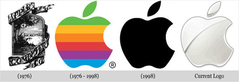 Now, the Apple logo comes with nice gradient chrome silver design and becomes one of the most recognized brand symbols in the world today
